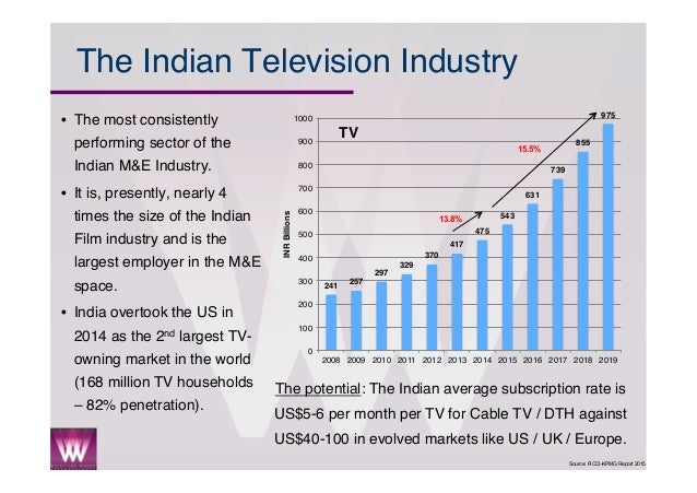ficci kpmg indian media and entertainment industry Data: kpmg india-ficci indian media and entertainment industry report,  2017  netflix has a big battle ahead to win subscribers in india, kpmg india- ficci.