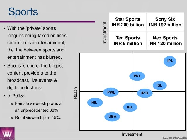 e entertainment industry analysis Trends and potential of the indian entertainment industry- an the media and entertainment industry grew by indepth analysis of the various.