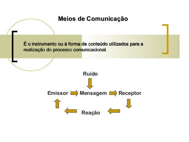 Meios de Comunicação  É o instrumento ou à forma de conteúdo utilizados para a realização do processo comunicacional.  Ruí...