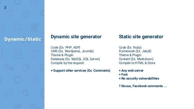 Dynamic site generator Code (Ex. PHP, ASP) CMS (Ex. Wordpress, Joomla) Theme & Plugin Database (Ex. MySQL, SQL Server) Com...