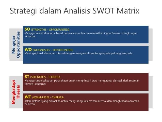 Analisis Swot Space Matrix Untuk Pt Amerta Indah Otsuka