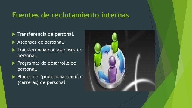 PLAN DE RECLUTAMIENTO Proceso de Reclutamiento Entorno de reclutamiento Límites y Desafíos del Reclutamiento Actividad...