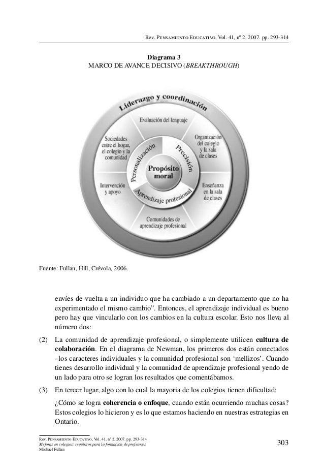 Rev. Pensamiento Educativo, Vol. 41, nº 2, 2007. pp. 293-314                                          Diagrama 3          ...