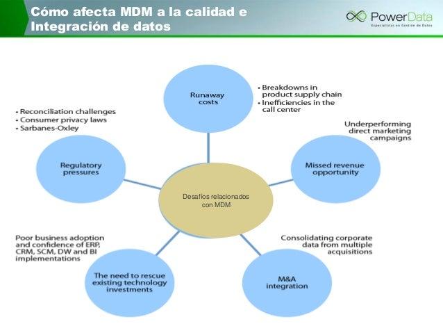 Mejore la calidad e integración de sus datos gracias al data management Slide 3