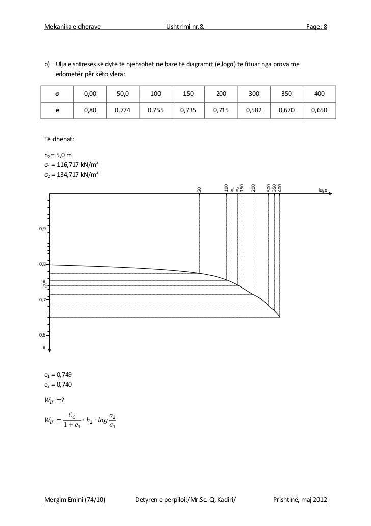 Mekanika e dherave                           Ushtrimi nr.8.                                    Faqe: 8  b) Ulja e shtresës...
