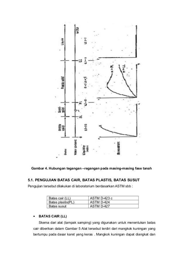 Mekanika tanah 12 ccuart Image collections