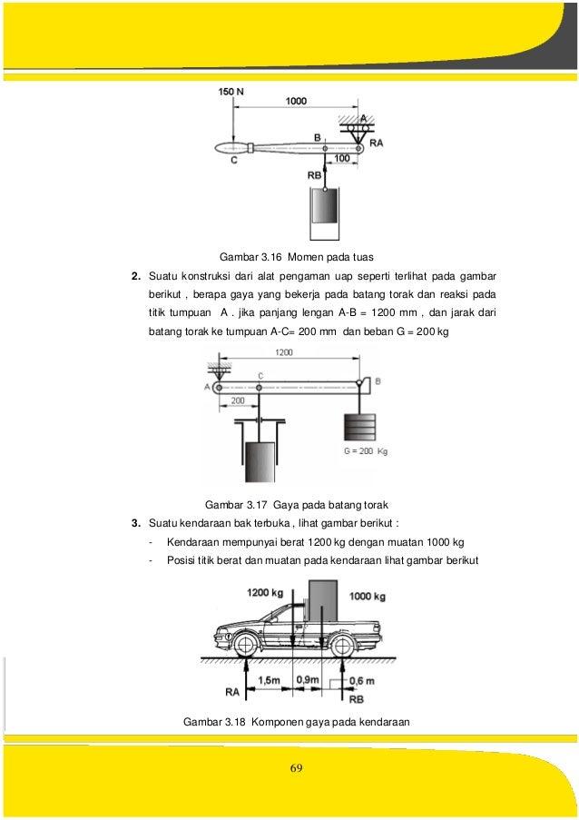 Mekanika teknik kendaraan 77 ccuart Gallery