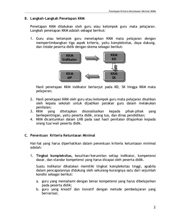 Penetapan Kriteria Ketuntasan Minimal (KKM)B. Langkah-Langkah Penetapan KKM   Penetapan KKM dilakukan oleh guru atau kelom...
