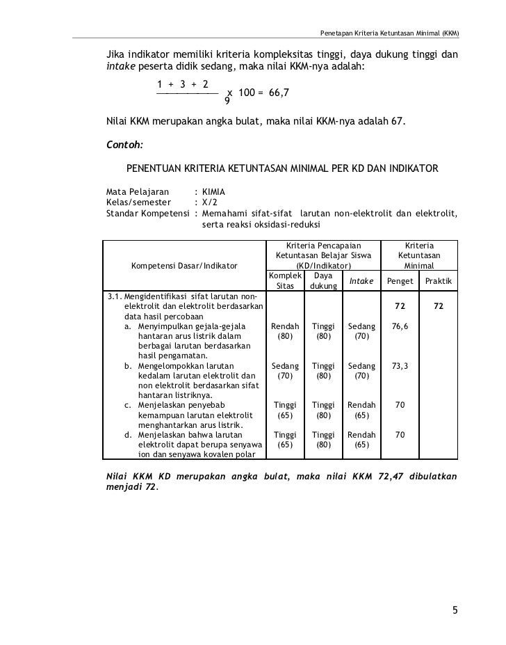 Penetapan Kriteria Ketuntasan Minimal (KKM)Jika indikator memiliki kriteria kompleksitas tinggi, daya dukung tinggi danint...
