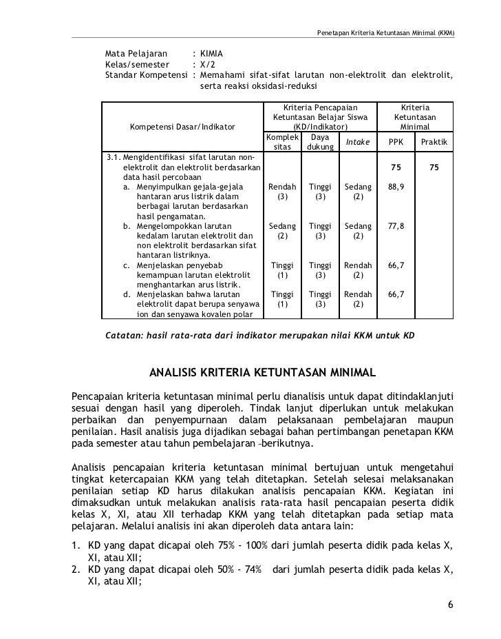Penetapan Kriteria Ketuntasan Minimal (KKM)       Mata Pelajaran     : KIMIA       Kelas/semester     : X/2       Standar ...