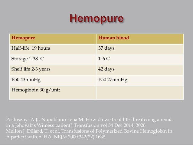 Experience with the use of Hemopure in the care of a massively burned adult