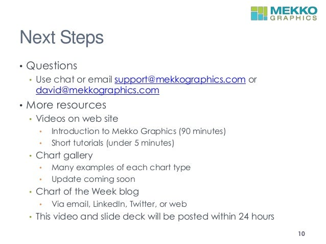Mekko graphics7previewwebinar