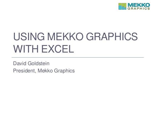 USING MEKKO GRAPHICS WITH EXCEL David Goldstein President, Mekko Graphics