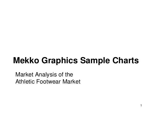 1 Mekko Graphics Sample Charts Market Analysis of the Athletic Footwear Market