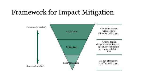 impact mitigation What really does climate mitigation and adaptation mean  the potential to adjust in order to minimize negative impact and maximize any benefits from changes in .