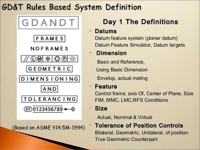 Basic Geometrical Dimensioning & Tolerancing Tranning