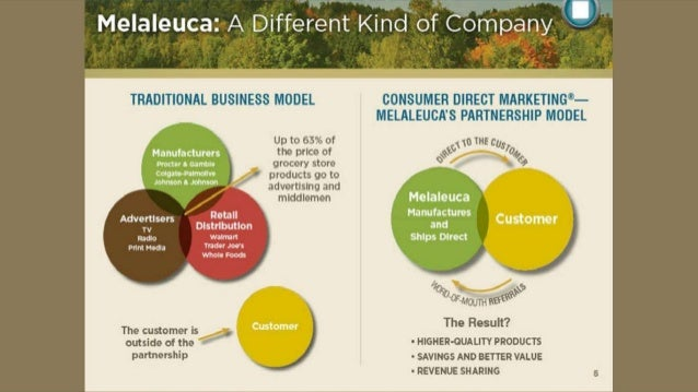 Why melaleuca is a different kind of company!! Ppt video online.