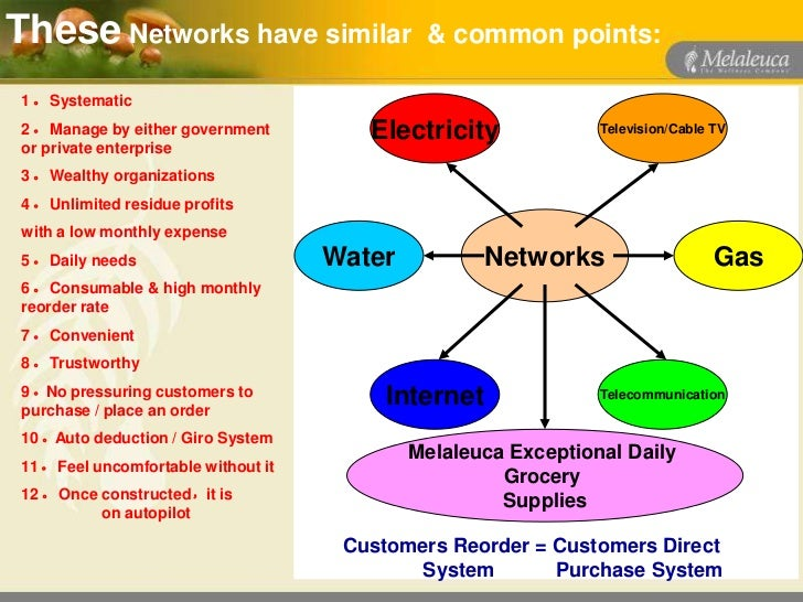 These Networks have similar                   & common points: 1。 Systematic 2。 Manage by either government         Electr...