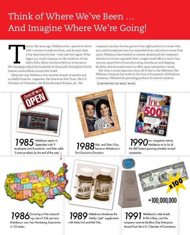 1985Melaleuca opens in September with 9 employees and 8 products—and then adds 3 more products by the end of the year. 198...