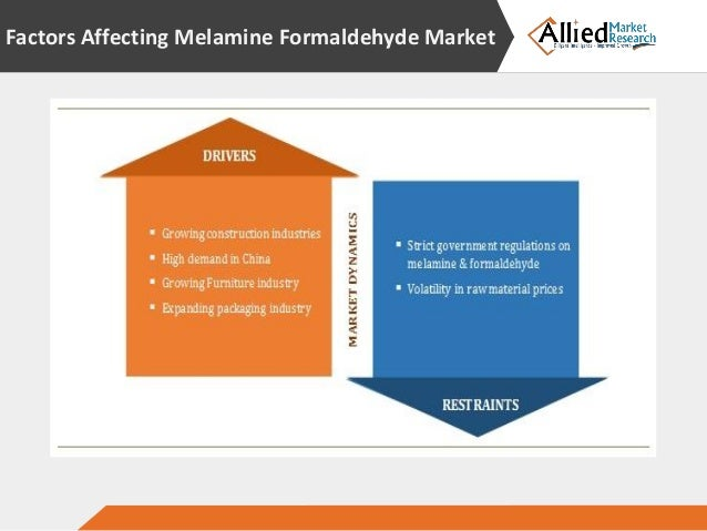 strategic analysis on melamine industry The report firstly introduced melaminebasic information included definition classification application industry chain structure industry overview international market analysis, global and china domestic market analysis, macroeconomic environment and economic situation analysis and influence, melamine industry policy and plan, melamineproduct specification, manufacturing process, product cost.