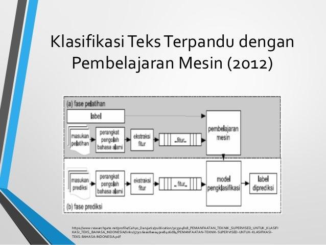KlasifikasiTeksTerpandu dengan Pembelajaran Mesin (2012) https://www.researchgate.net/profile/Cahyo_Darujati2/publication/...