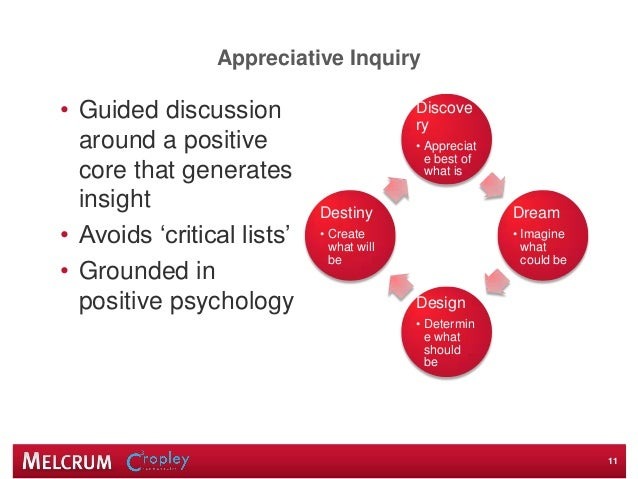 Appreciative Inquiry • Guided discussion around a positive core that generates insight • Avoids 'critical lists' • Grounde...