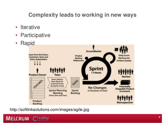 Complexity leads to working in new ways http://softlinksolutions.com/images/agile.jpg • Iterative • Participative • Rapid 6