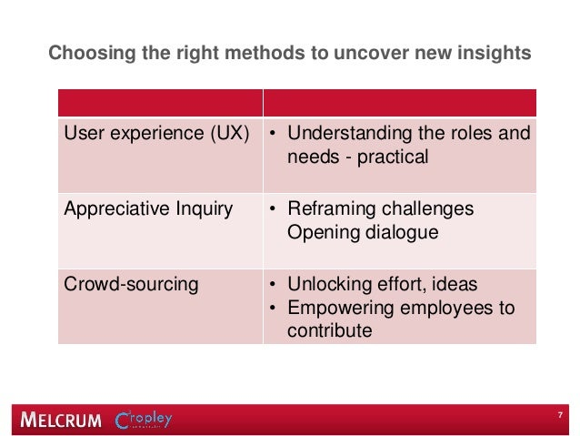 Choosing the right methods to uncover new insights User experience (UX) • Understanding the roles and needs - practical Ap...
