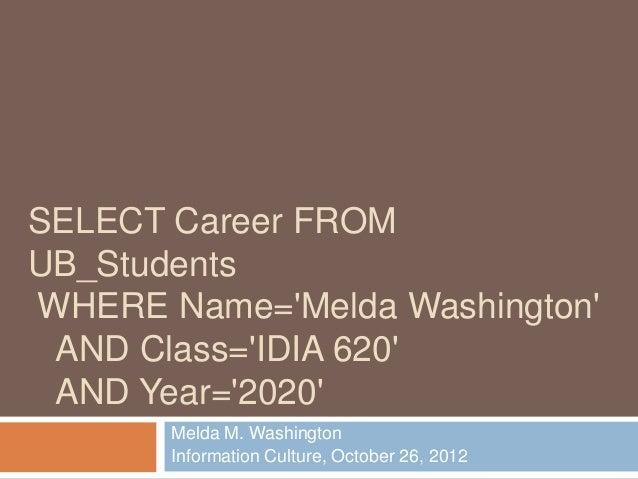 SELECT Career FROMUB_StudentsWHERE Name=Melda Washington AND Class=IDIA 620 AND Year=2020       Melda M. Washington       ...