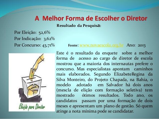 Resultado da Pesquisa:  Por Eleição: 52,6% Por Indicação: 3,62% Por Concurso: 43,71%  Fonte: www.novaescola.org.br  Ano: 2...