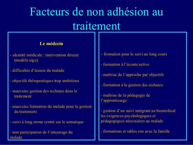 Facteurs de non adhésion au                    traitement                    Causes                                 desDém...