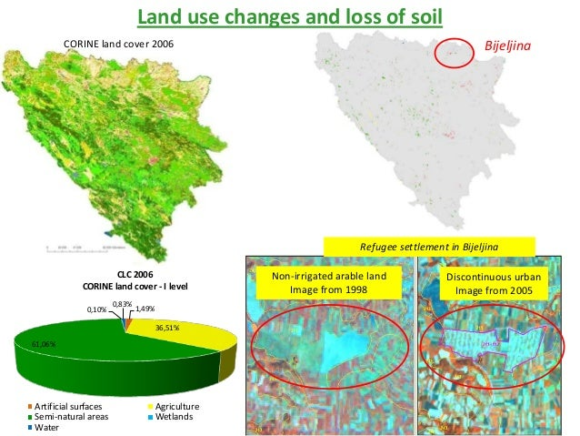 Hamid custovic melisa ljusa land use changes and loss of for Three uses of soil