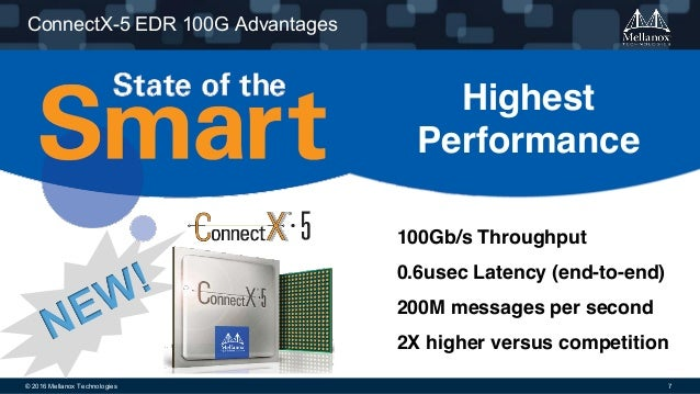 Announcing the Mellanox ConnectX-5 100G InfiniBand Adapter