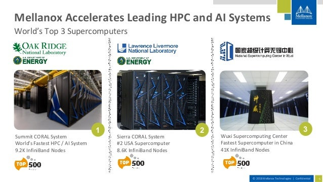 Mellanox OpenPOWER features