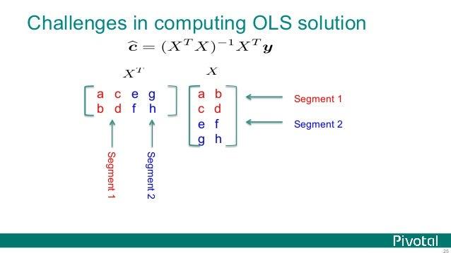 sql machine learning