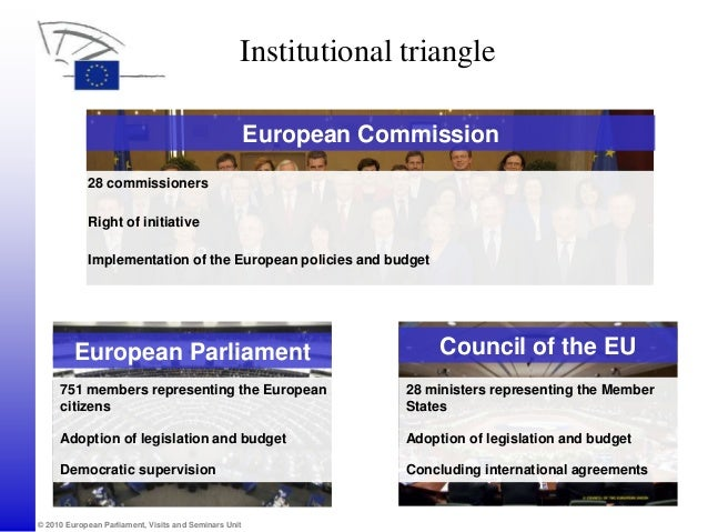 an introduction to the advantages of the european union What is the capital city of every member of the european union and how many  advantages and disadvantages of  the next section gives you a brief introduction.