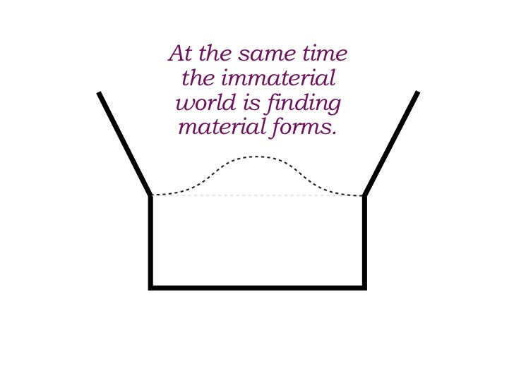 At the same time the immaterialworld is finding material forms.