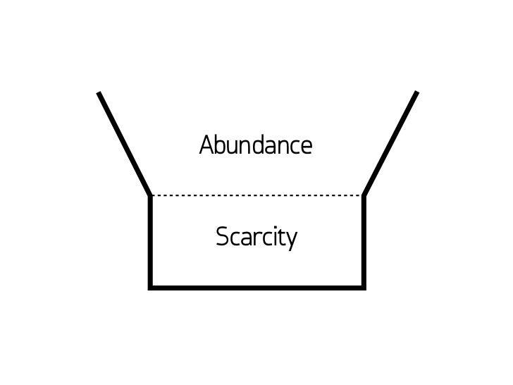 Abundance Scarcity