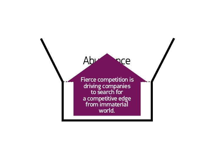 AbundanceFierce competition is driving companies    to search for a competitive edge  from immaterial        world.