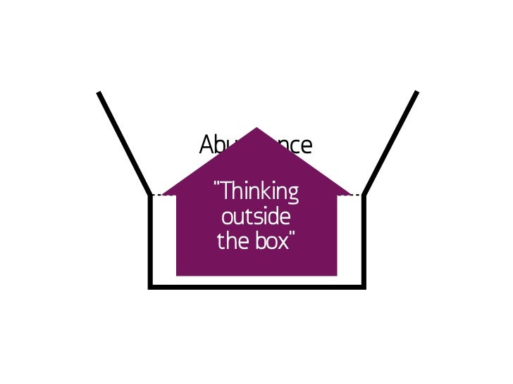 "Abundance ""Thinking  outside  the box"""