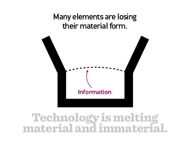 Many elements are losing       their material form.                 News          Entertainment Technology is meltingmater...