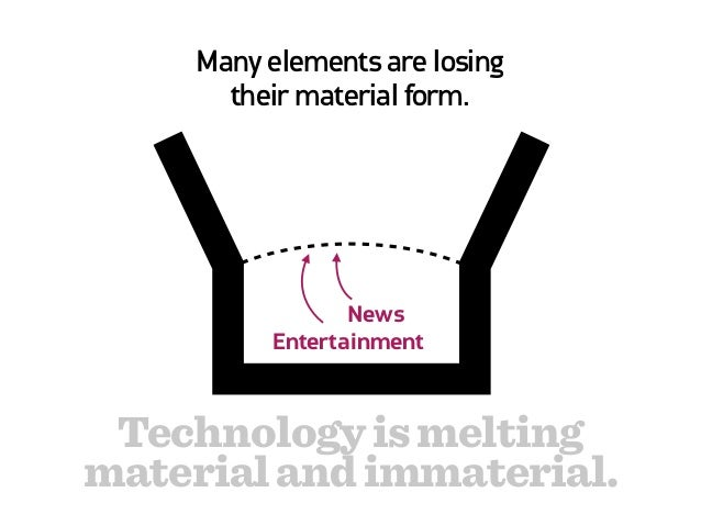 Many elements are losing       their material form.             Services Technology is meltingmaterial and immaterial.