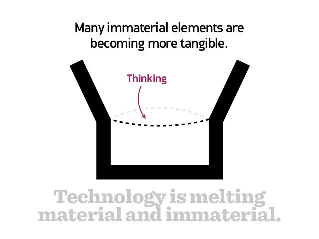Many immaterial elements are     becoming more tangible.             Emotions Technology is meltingmaterial and immaterial.