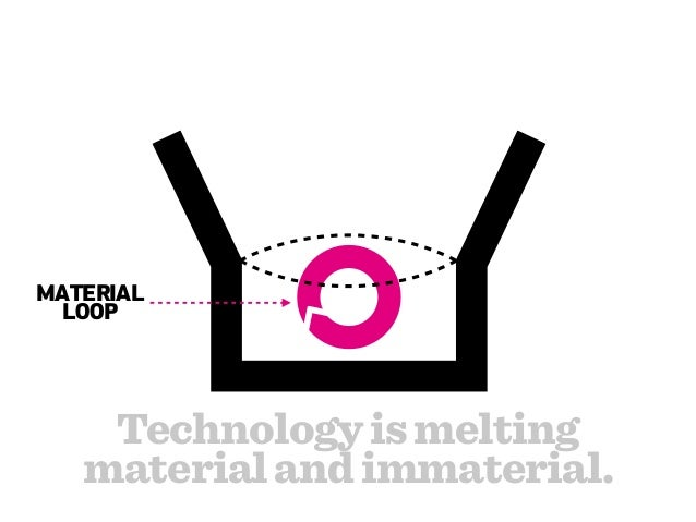 IMMATERIAL   LOOPMATERIAL  LOOP     Technology is melting    material and immaterial.