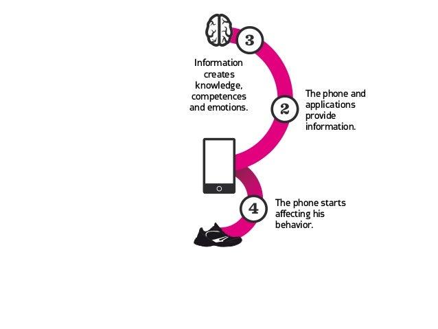 His behavior     creates   5   4   The phone starts                       affecting hisinformation.           behavior.