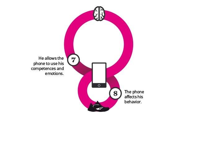 He starts using his phones   social possibilities.
