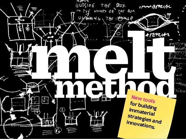Melt Method is a super     easy tool for strategy    building & innovating.1        2      3     4