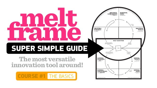 melt frame Themostversatile innovationtoolaround! COURSE #1 THE BASICS MATERIAL EFFECTS Material elements produced by your...