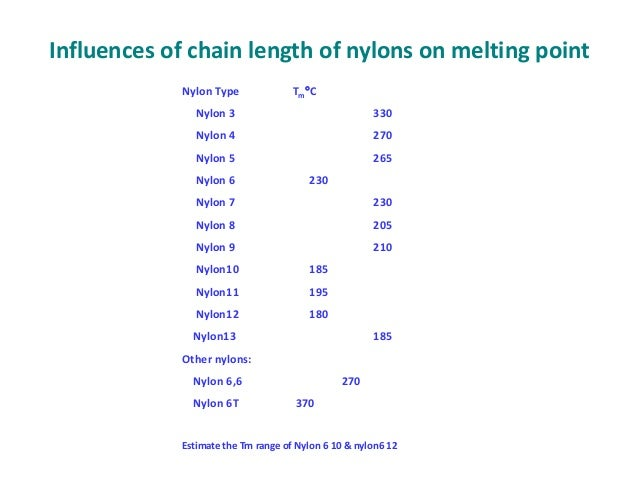 Melting point nylon