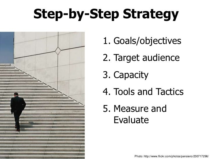Step-by-Step Strategy          1. Goals/objectives          2. Target audience          3. Capacity          4. Tools and ...